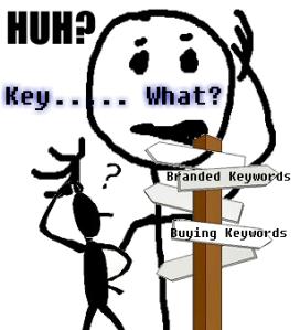 Keyword Confusion